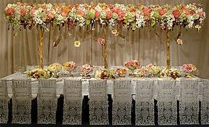 summer wedding reception decorwedwebtalks wedwebtalks With wedding reception ideas for summer