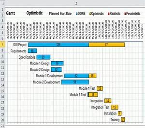 Gantt Chart With Risk Scenarios