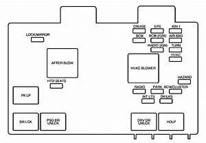 2005 Vue Fuse Diagram 14416 Archivolepe Es