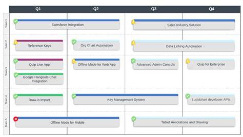 key product owner responsibilities lucidchart blog