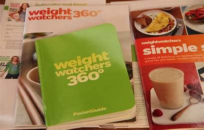 Weight Watchers Start Simple Works Ornabakes Started