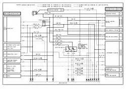 lamps electrical wiring diagrams free golf cart schematics With 2009 gmc sierra 1500 instrument panel fuse block relay location and circuit breaker