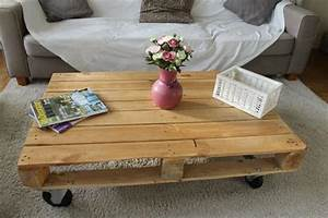 Table Basse Palettes : pallet palette table basse pallets designs ~ Melissatoandfro.com Idées de Décoration