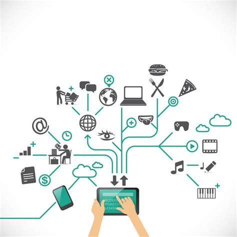 digital ecosystem diagram digital marketing beaut digital marketing mobile technology