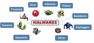 Malware basics and classification