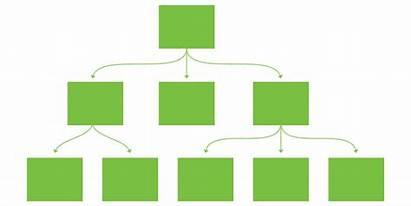 Clipart Chart Organizational Organization Structure Gw Team