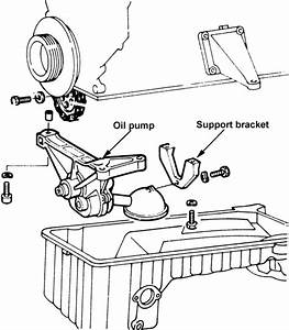 Service Manual  Oil Pump Removal Procedure For A 2007