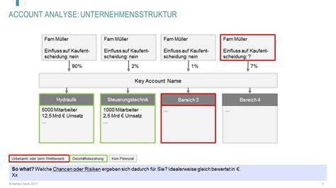 account plan key account management werkzeuge key account plan