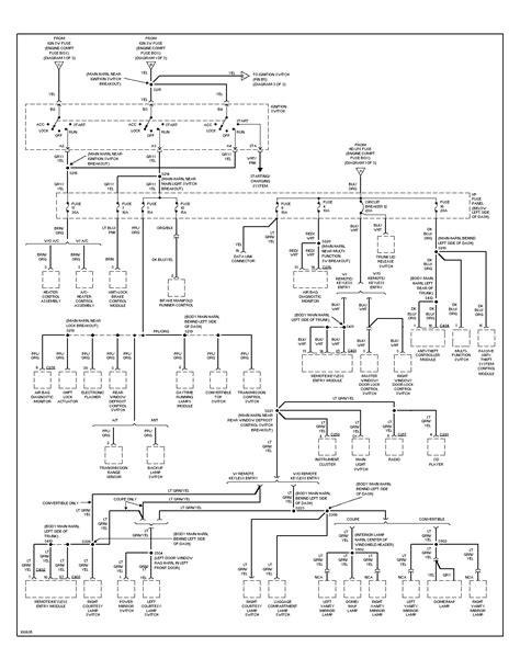 Mustang Need The Fuse Box Wiring Diagram