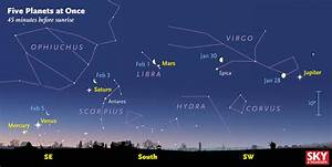 With Mercury U0026 39 S Arrival  Five Planets In View