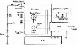 1994 Toyota Pickup 4x4 Engine Wiring Diagram