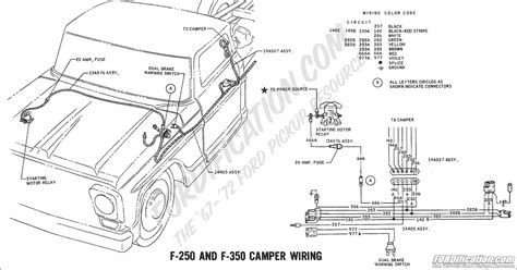 Page Ford Truck Enthusiasts Forums