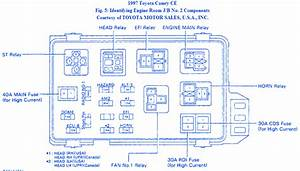 Toyota Camry Ce 1997 Fuse Box  Block Circuit Breaker Diagram