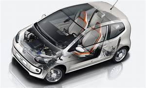 Vw Up Auto : new vw up coming in 2017 with better automatic turbo engine improved safety autoevolution ~ Medecine-chirurgie-esthetiques.com Avis de Voitures