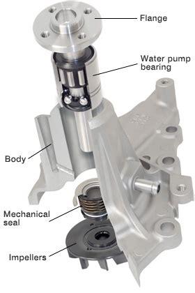 water pump gmb corporation