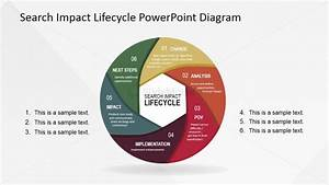 Search Impact Life-cycle Stages Diagram