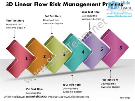 organization chart template  linear flow risk management