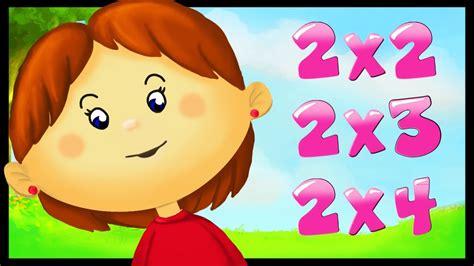 chambre d agriculture du calvados comment apprendre les tables de multiplication en s