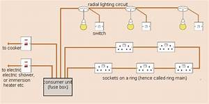 How To Wire A House