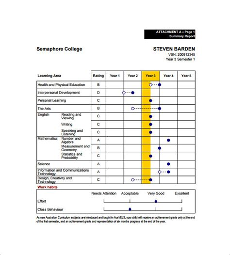 Grade Progress Report Template by Progress Report Card Templates 21 Free Printable Word