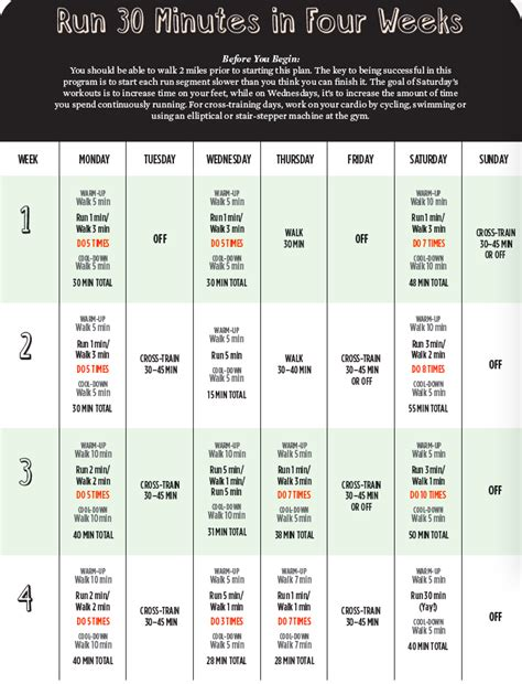 to 5k in 4 weeks become a runner in 4 weeks with this plan