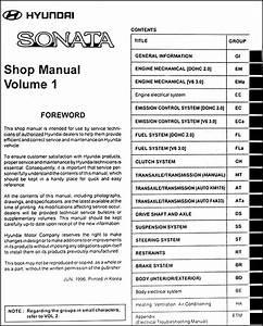 2011 Hyundai Sonata Repair Manual