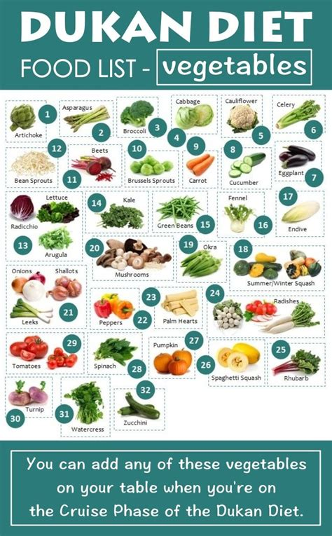 plan snack cuisine dukan diet food list recipes you 39 ll on