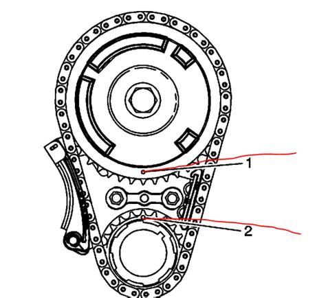 Ford Distributor Wiring Diagram Fuse Box