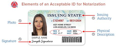 determine if id is acceptable for notarization nna