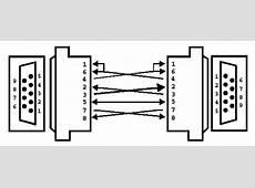 Null Modem Cable Pinout Db9 Db25