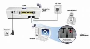 Regal Für Telefon Und Router : o2 router der o2 wlan router und die o2 homebox im schnell check ~ Buech-reservation.com Haus und Dekorationen