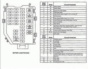 House Fuse Box Wiring Diagram 25991 Netsonda Es