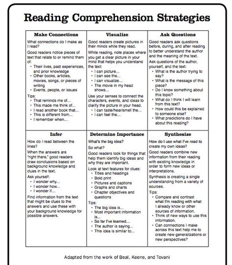 lesson plan for teaching reading comprehension anchor charts teaching and lesson plans on