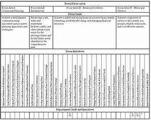 Preventive Maintenance Plan Sample  U2013 Printable Receipt