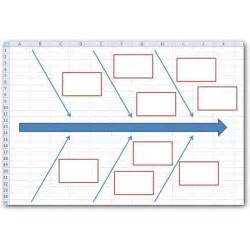 Fishbone Template Excel How To Create A Fishbone Diagram In Microsoft Excel 2007