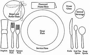 easy guide to dinner setting big fat gay wedding With table placement template