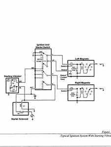 Tractor Ignition Switch Wiring Diagram Wiring Diagram