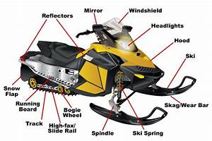 Kawasaki Snowmobile Parts Diagrams