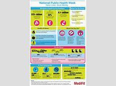 National Public Health Week Save Lives Save Money