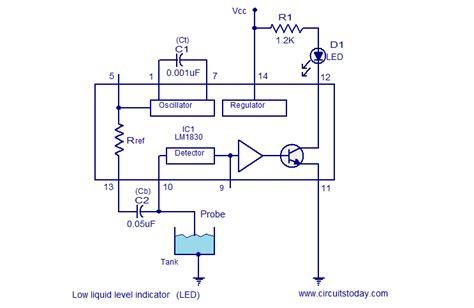 Electrical Engineering Tutorials Based Liquid