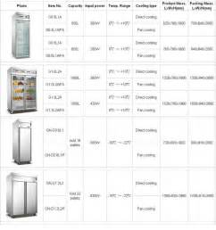 kitchen island target refrigerator dimensions in meters search design