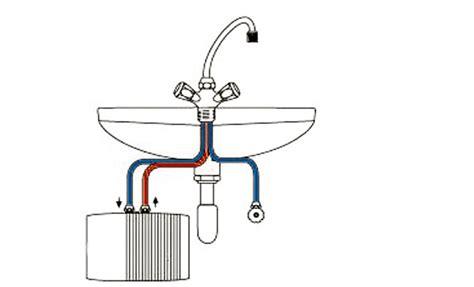 badezimmer amazon heißes wasser mit einem kleinen durchlauferhitzer