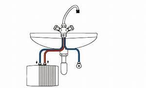 Durchlauferhitzer Mit Speicher : hei es wasser mit einem kleinen durchlauferhitzer heimwerker tipps ~ Markanthonyermac.com Haus und Dekorationen