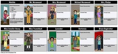 Matilda Characters Roald Dahl Examples Storyboard Character