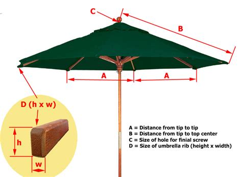 mesure canap outdoor umbrella replacement canopy rainwear