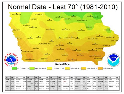 iowa climate normals maps