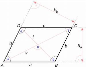 Sehwinkel Berechnen : paralelogramo wikipedia la enciclopedia libre ~ Themetempest.com Abrechnung