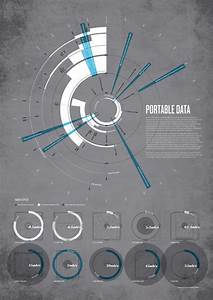 Stunning Infographics And Data Visualization