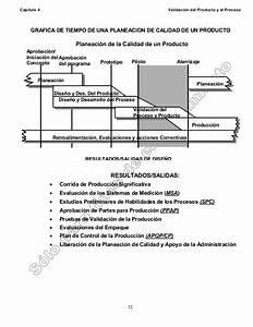 Manual Apqp 2 2008 Espanol