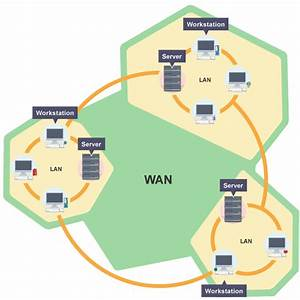 Wan Network Diagram